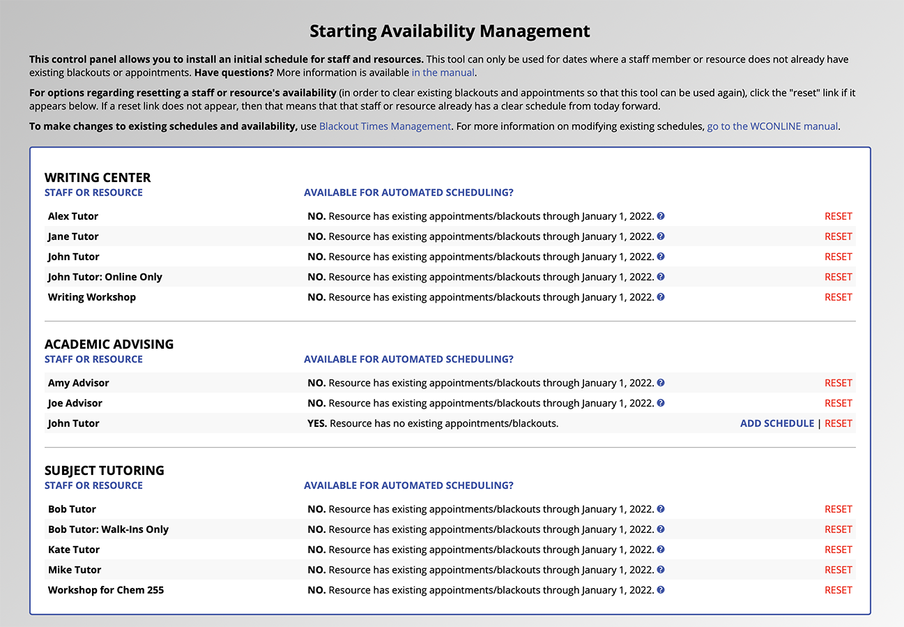 Starting Availability Management Overview
